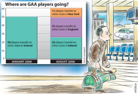 Where are GAA players going?