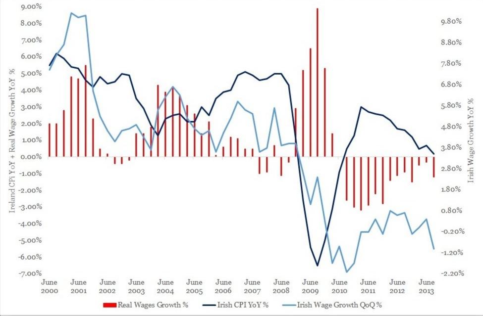 Chart 1 1 June