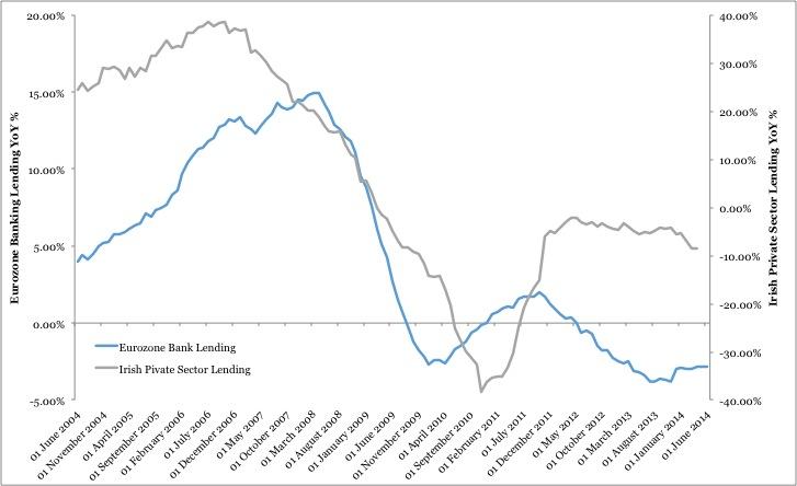Chart 1_sbp june